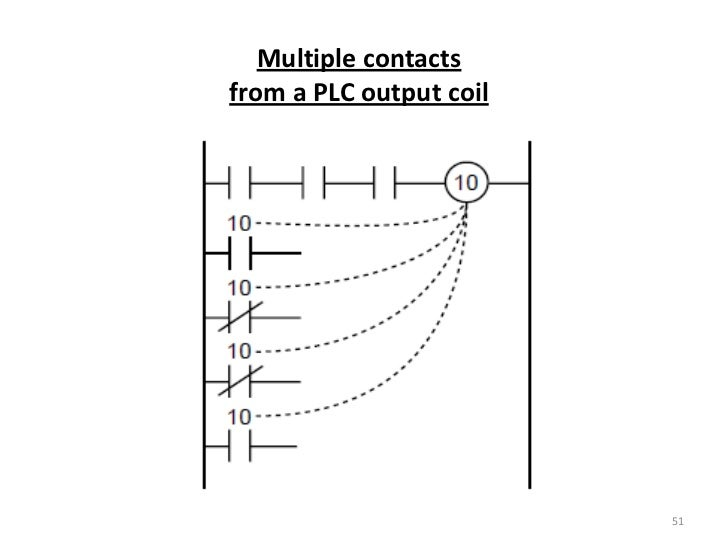 plc  introduction and logic