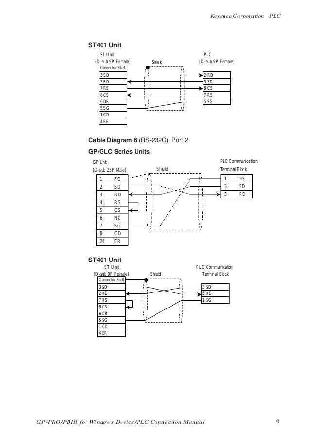 keyence plc wiring diagram automotive wiring diagram u2022 rh nfluencer co plc Input Card Wiring-Diagram Mitsubishi plc Wiring-Diagram