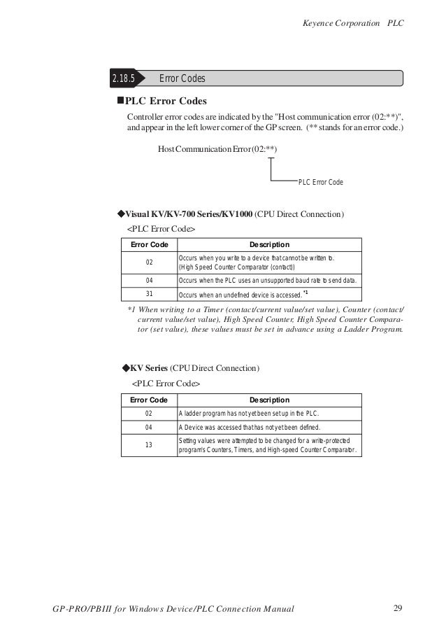 PLC keyence conection manual