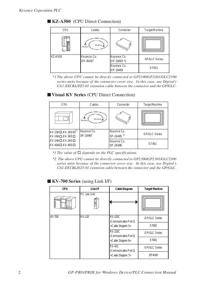 keyence plc wiring diagram automotive wiring diagram u2022 rh nfluencer co plc Control Panel Wiring Diagram plc Wiring Systems