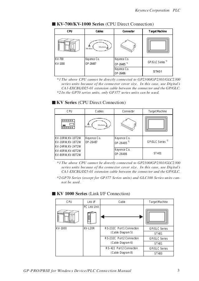 keyence plc wiring diagram automotive wiring diagram u2022 rh nfluencer co Mitsubishi plc Wiring-Diagram plc Wiring Systems