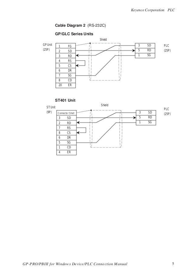 PLC keyence conection manualSlideShare