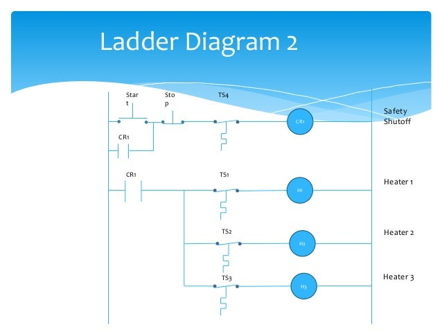 Plc Ladder Diagram
