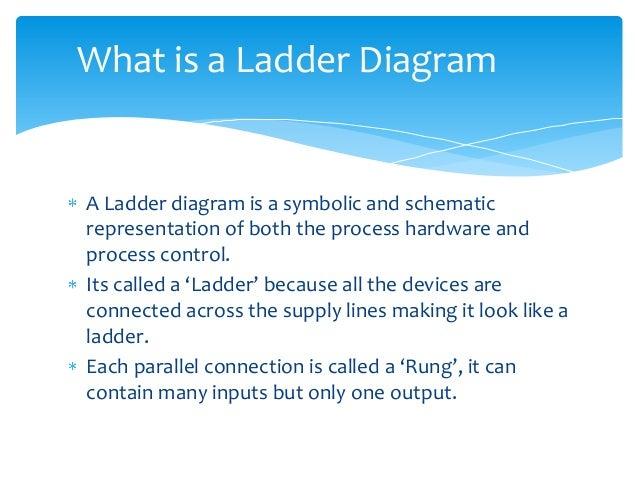 plc ladder diagram rh slideshare net Traffic Light Ladder Logic Diagram Electrical Ladder Diagram Symbols