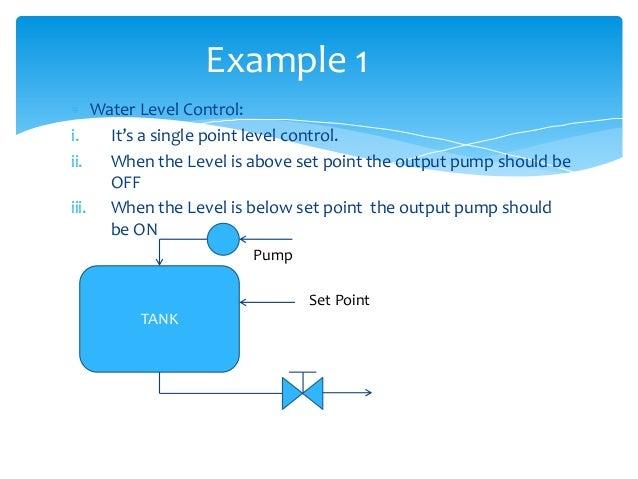 Plc ladder diagram plc 7 cheapraybanclubmaster Image collections