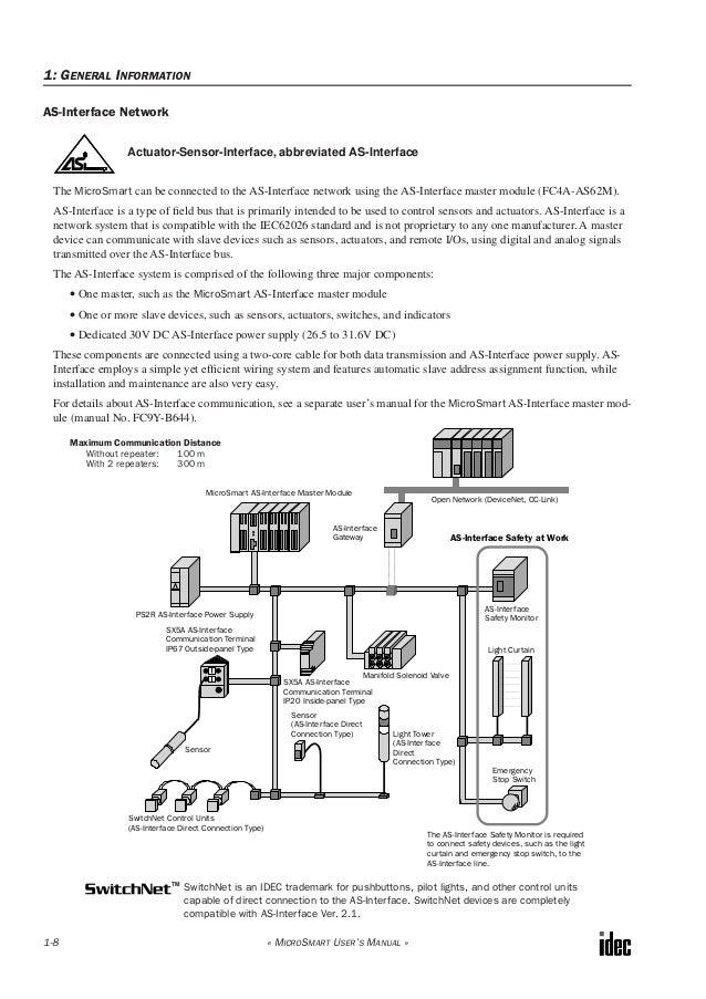 plc microsmart manual of idec rh slideshare net plc Wiring Diagram Symbols plc Wiring Systems
