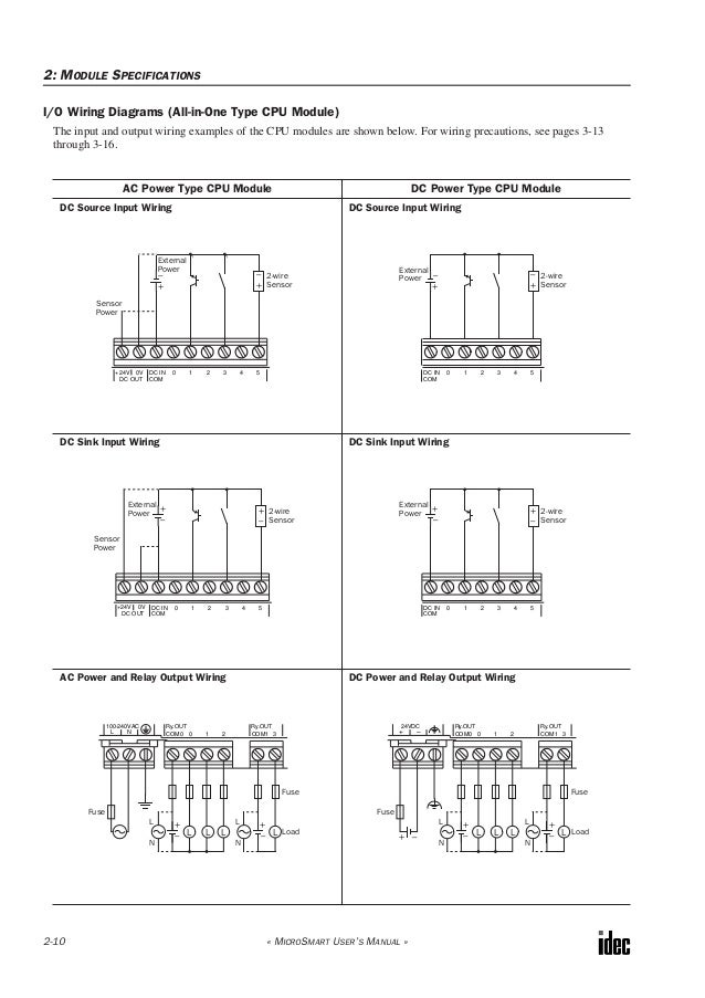 Wiring Diagram  35 Idec Relay Wiring Diagram
