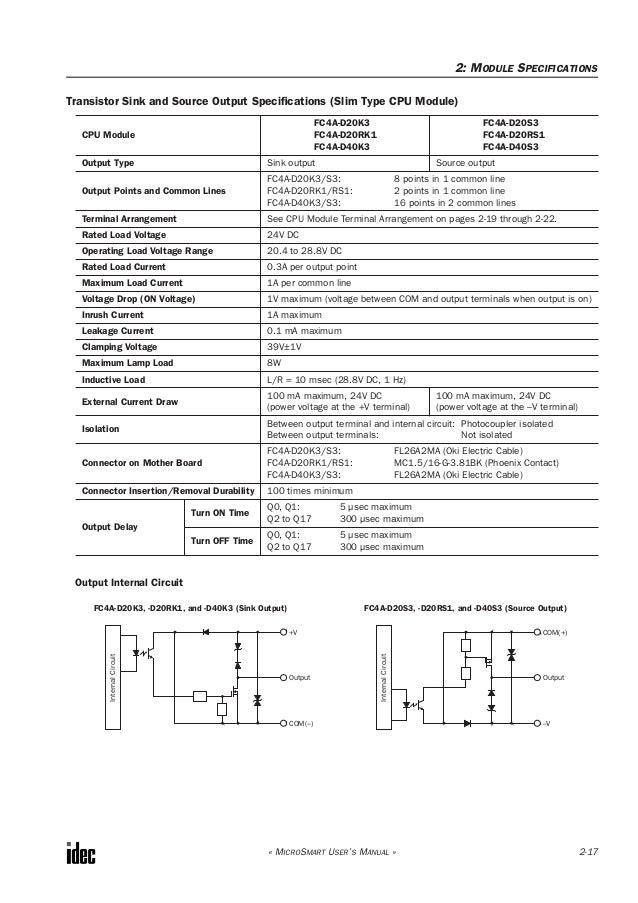 Plc MicroSmart manual of IDEC