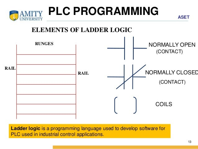 Basics Of Automation Plc And Scada on programmable logic controller and ladder programming