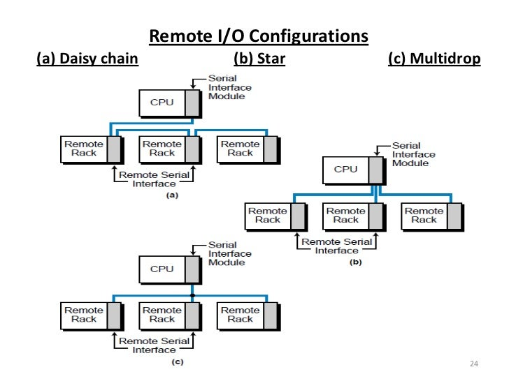 Plc Cabinet Wiring Diagram : Plc enclosure diagram panels elsavadorla