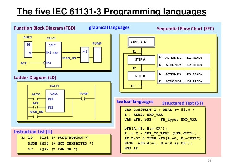 Visio Electronics as well Watch besides Watch as well Plc Programming furthermore 16. on plc ladder