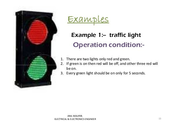 EEEEEEEExxxxxxxxaaaaaaaammmmmmmmpppppppplllllllleeeeeeeessssssss  Example 1:-- traffic light  Operation condition:-  1. Th...