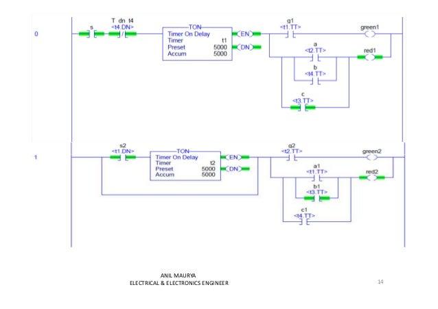 14  ANIL MAURYA  ELECTRICAL & ELECTRONICS ENGINEER