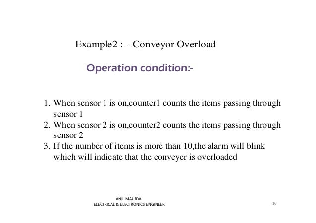 Example2 :-- Conveyor Overload  Operation condition:-  1. When sensor 1 is on,counter1 counts the items passing through  s...