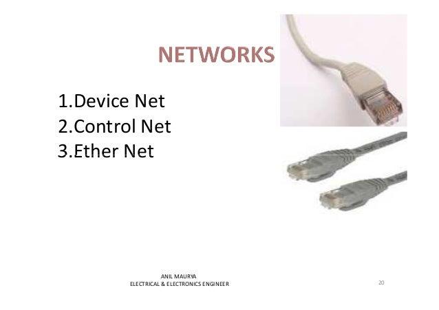 1.Device Net  2.Control Net  33..EEtthheerr NNeett  20  ANIL MAURYA  ELECTRICAL & ELECTRONICS ENGINEER