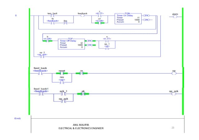 23  ANIL MAURYA  ELECTRICAL & ELECTRONICS ENGINEER