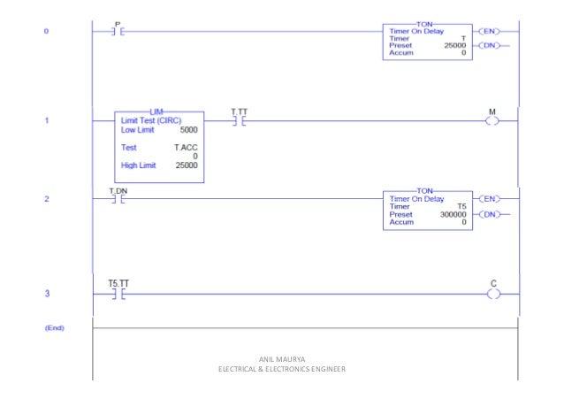 25  ANIL MAURYA  ELECTRICAL & ELECTRONICS ENGINEER