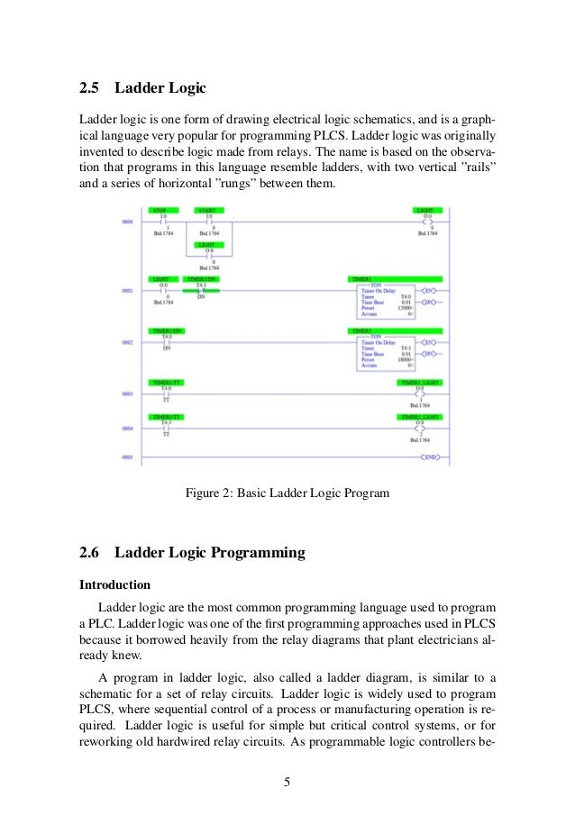 Plc report 4 11 25 ladder logic ccuart Image collections