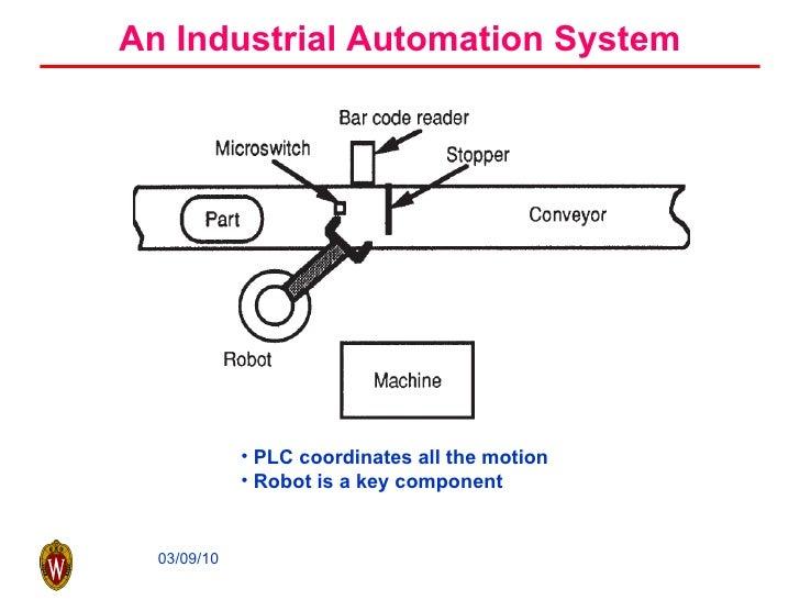 Plc Robotics Slide 2