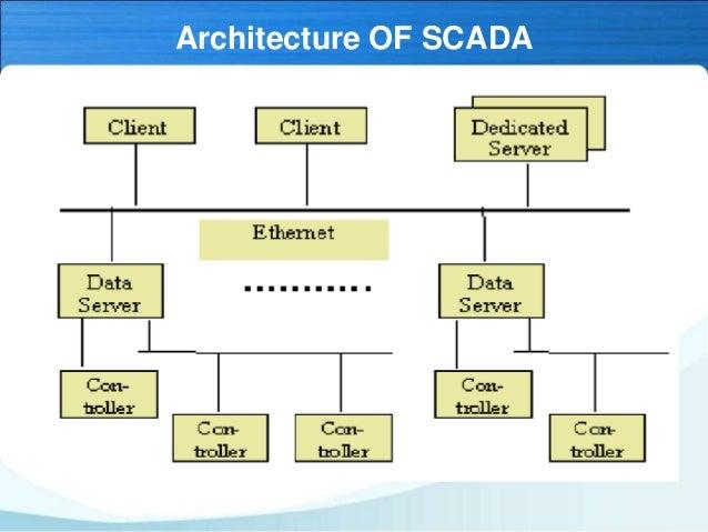 plc scada details and comparison 19 638?cb\=1425134799 scada wiring diagram gandul 45 77 79 119 scadapack 334 wiring diagram at eliteediting.co