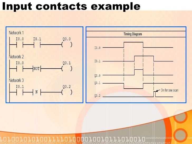 Contactor Operation Diagram likewise DIGI 6 in addition Ab Contactor Wiring Diagram also Basic Plc Program For Control Of A Three Phase Ac Motor together with Electrical Schematic Symbols Disconnect. on plc ladder diagram overload