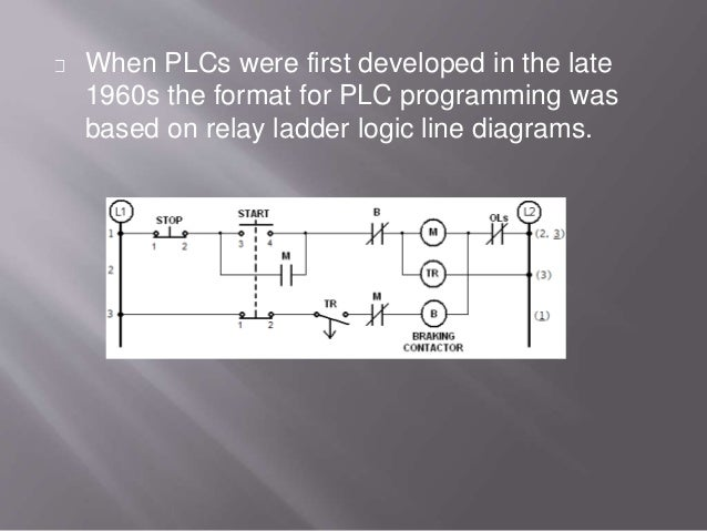 Basic plc symbols and addresses in logixpro ccuart Gallery