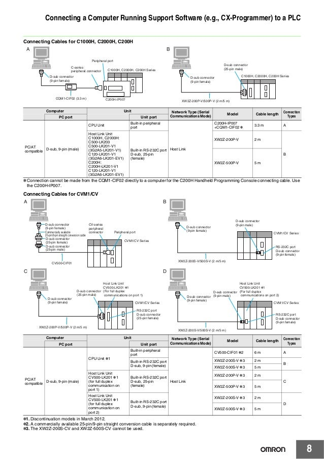 omron plc cable wiring diagram gallery