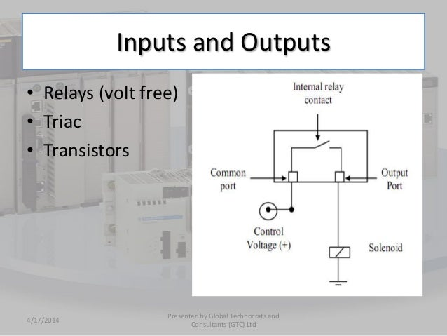 programmable logic controls training day 1 9 638?cb=1397712942 cb wiring diagram mc wiring diagram wiring diagram ~ odicis CB Radio Wiring Diagram at et-consult.org