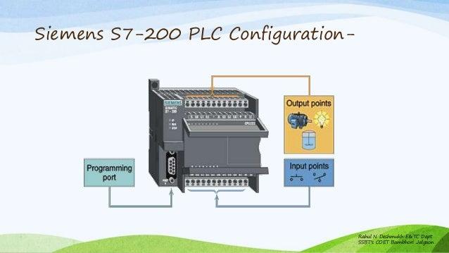 plc s7 224 wiring diagram enthusiast wiring diagrams u2022 rh rasalibre co plc Control Panel Wiring Diagram plc Control Panel Wiring Diagram
