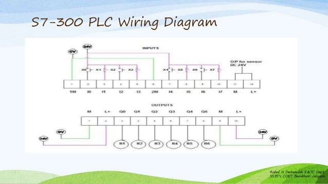 Terrific Mitsubishi Plc Wiring Diagram Ideas Best Image Wire - Wiring Diagram In Plc