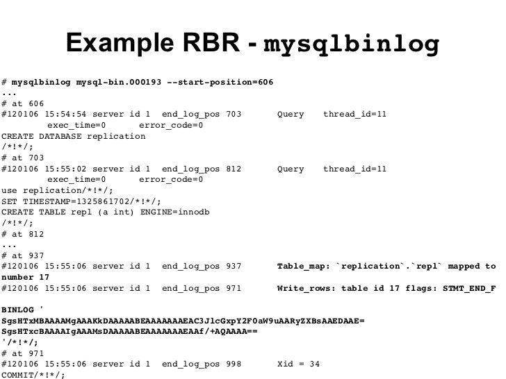 Developing a binary option strategy pdf
