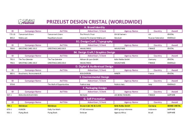 PRIZELIST DESIGN CRISTAL (WORLDWIDE) A. Brand Identity ID  Campaign Name  Ad Title  Advertiser / Client  Agency Name  Coun...