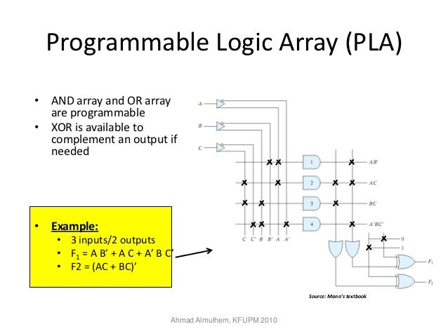 Visual logic arrays