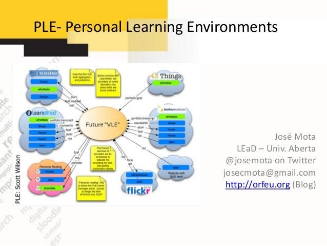PLE- Personal Learning Environments                                        José Mota                               LEaD – ...
