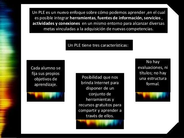 PLE Plataforma Personal de Aprendizaje Slide 2
