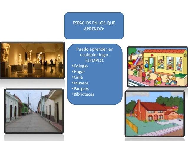 ESPACIOS EN LOS QUE APRENDO: Puedo aprender en cualquier lugar. EJEMPLO: •Colegio •Hogar •Calle •Museos •Parques •Bibliote...