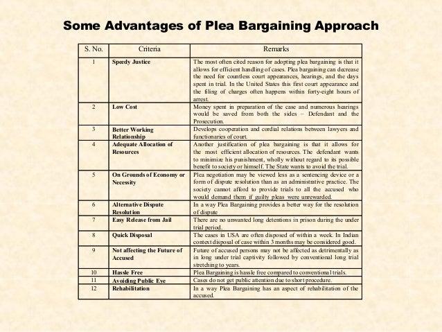 Plea bargaining in the United States