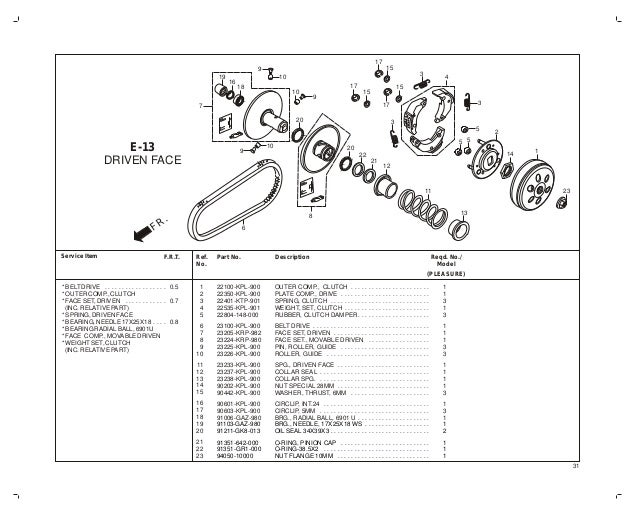 hero pleasure 31 638?cb=1368245242 hero pleasure hero honda splendor engine diagram wiring at n-0.co