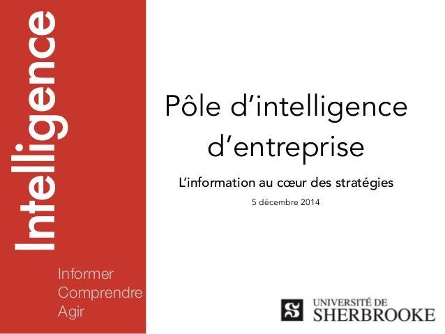Pôle d'intelligence  d'entreprise  L'information au coeur des stratégies  Intelligence Informer  Comprendre  Agir  5 décem...