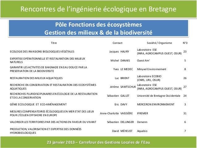Rencontres de l'ingénierie écologique en Bretagne                           Pôle Fonctions des écosystèmes                ...