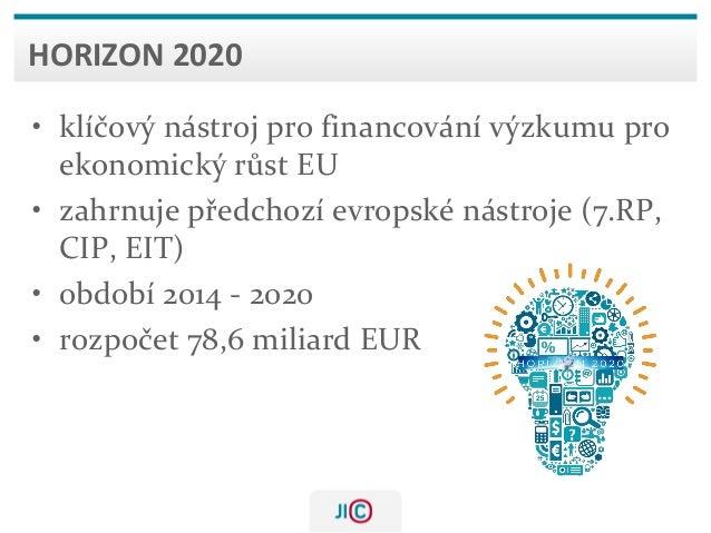 Příležitosti pro MSP v H2020  Slide 2