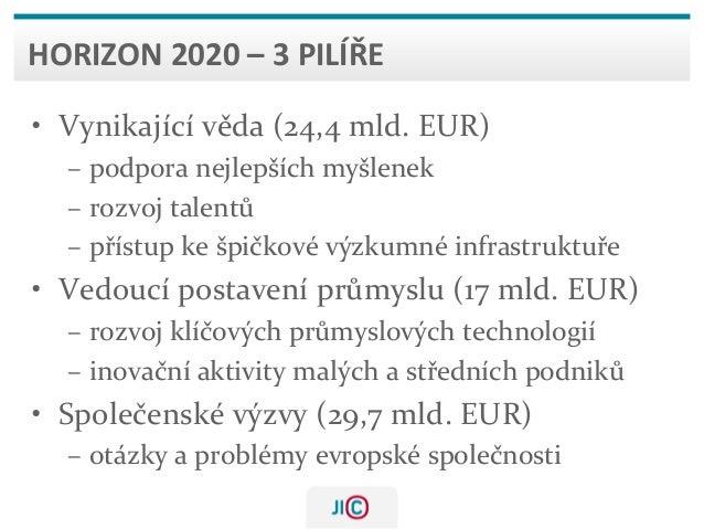 Příležitosti pro MSP v H2020  Slide 3