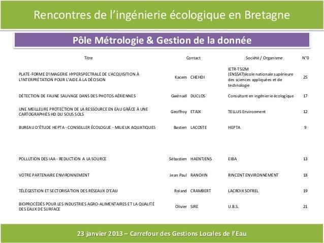 Rencontres de l'ingénierie écologique en Bretagne                         Pôle Métrologie & Gestion de la donnée          ...