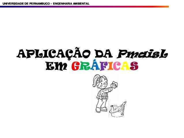 UNIVERSIDADE DE PERNAMBUCO - ENGENHARIA AMBIENTAL        APLICAÇÃO DA PmaisL           EM GRÁFICAS
