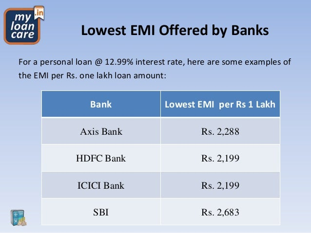 How To Use Myloancare Personal Loan Emi Calculator