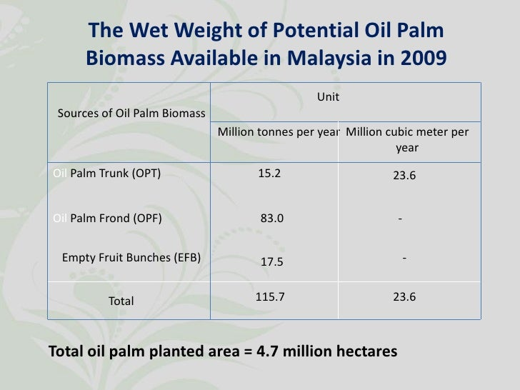 Official Palm Oil Information Source