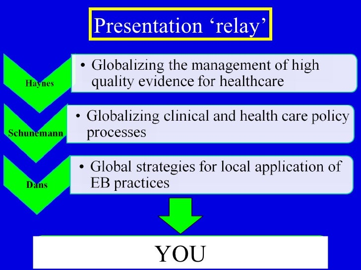 Globalizing management of high quality evidence for health care