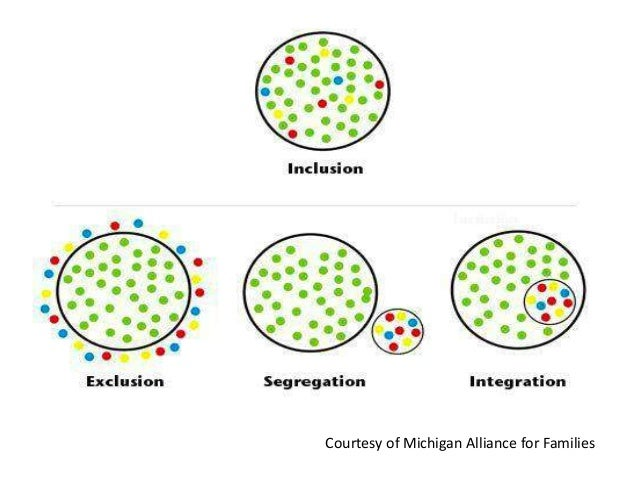 differences between integration inclusion and mainstreaming in education 09062013 what is the difference between integrated education and inclusive education  segregation, integration and inclusion - duration: 2:09.
