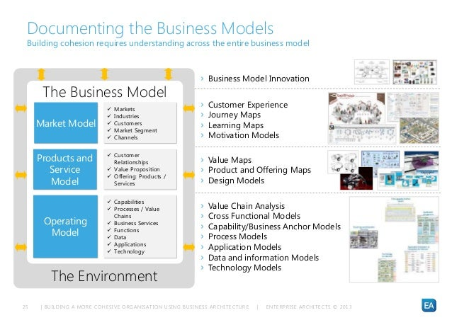 analysis amazon using competitive forces and value chain m