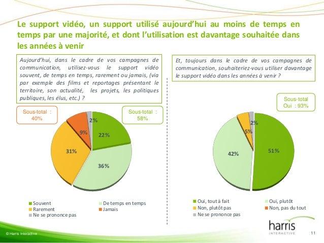 Le support vidéo, un support utilisé aujourd'hui au moins de temps en       temps par une majorité, et dont l'utilisation ...